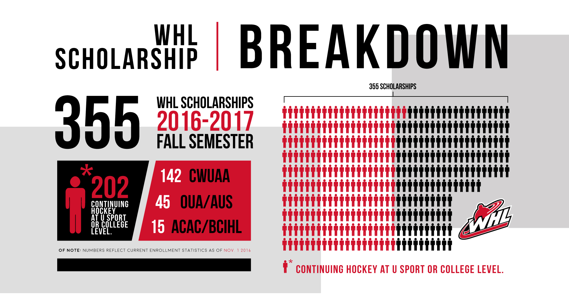WHL-Fall-scholarship-Infographic