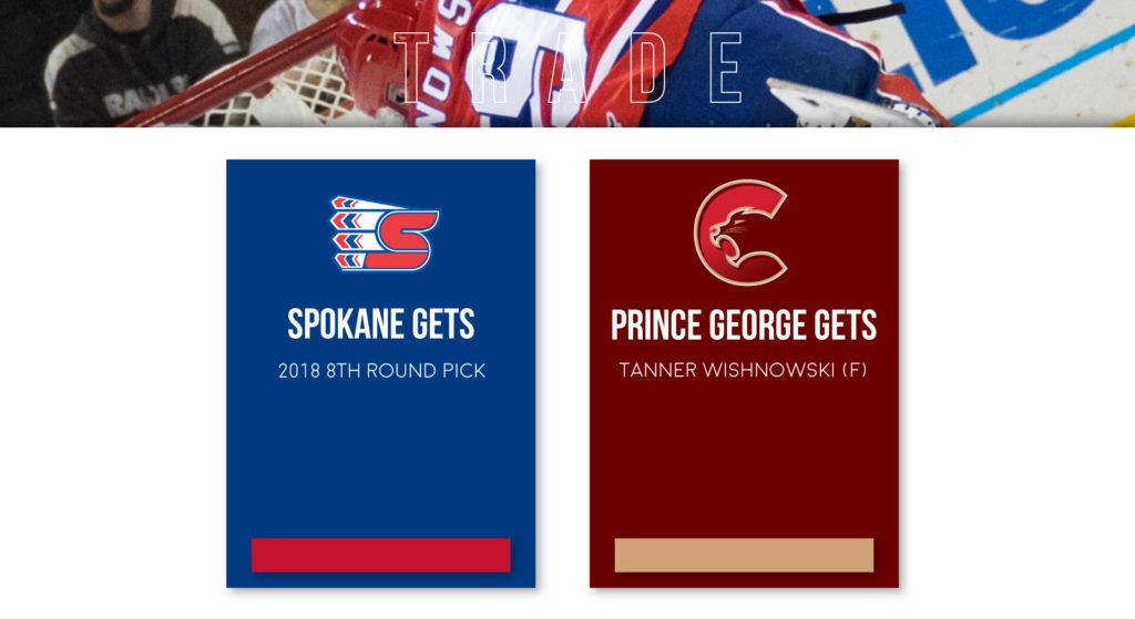 SPO_PG_Wisnowski_Trade