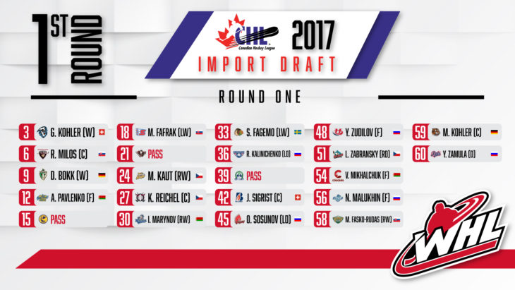 2017_CHL_Import_Draft_R1_Board