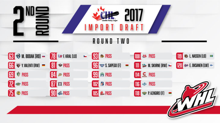 2017_CHL_Import_Draft_R2_Board_v2