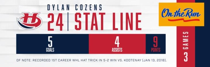 Cozens-Stats