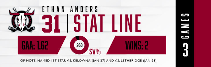 GOTW_Anders_WHL_Stats