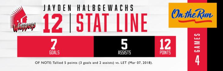 POTW_Halbgewachs_STATS