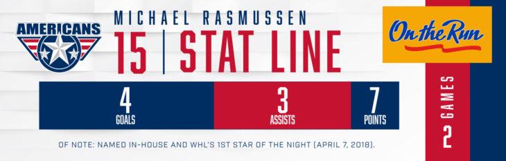 180409_POTW_Rasmussen_Stats