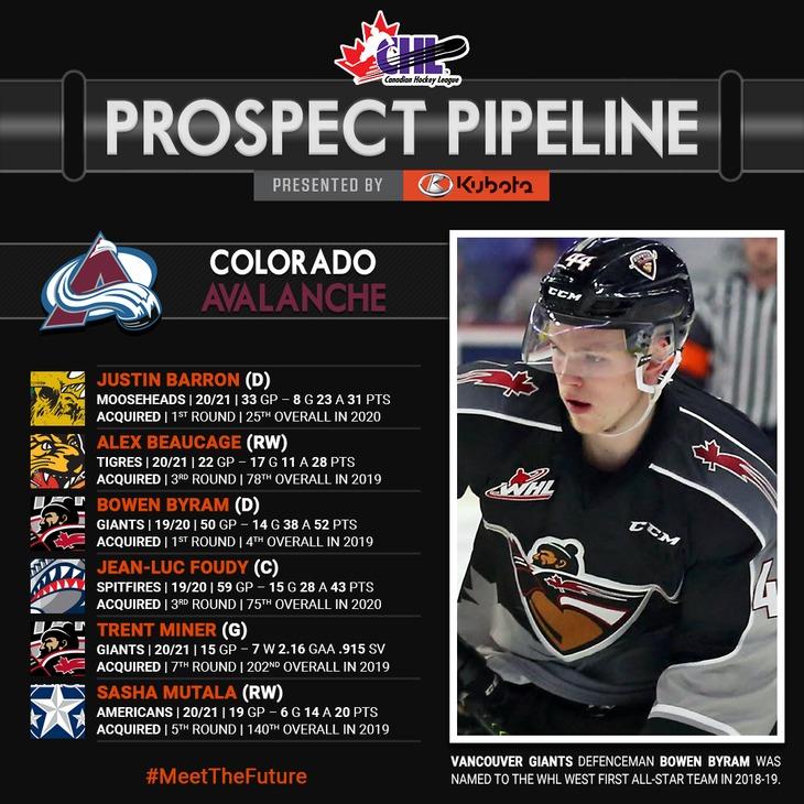 col-prospect-pipeline