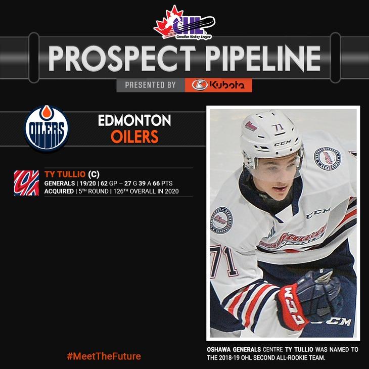 edm-prospect-pipeline