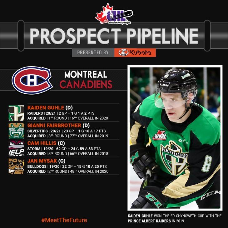 mtl-prospect-pipeline