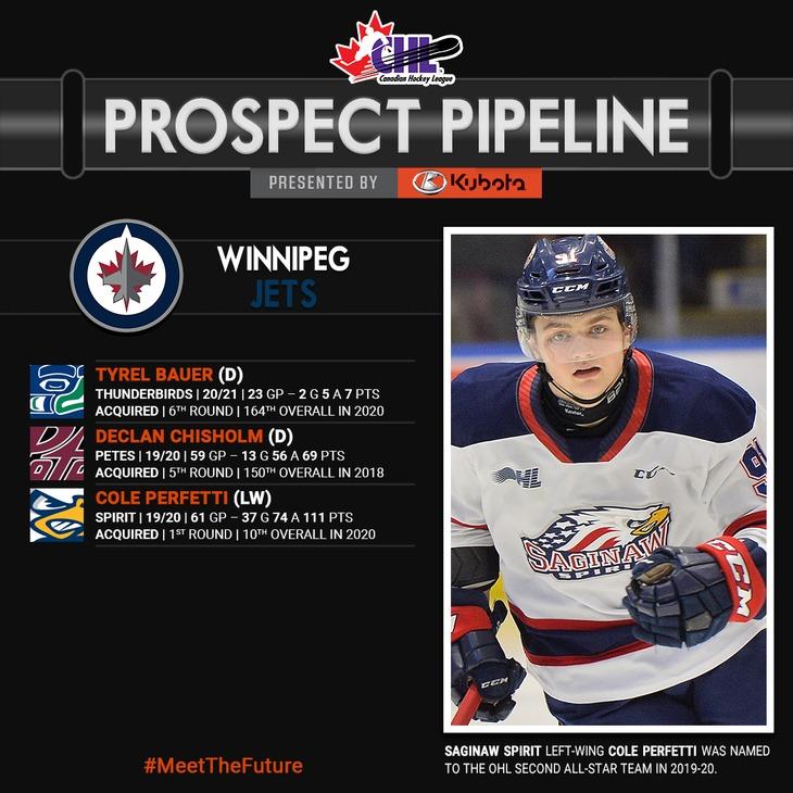 wpg-prospect-pipeline